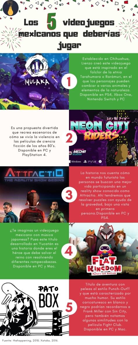 infografia de los 5 videojuegos mexicanos